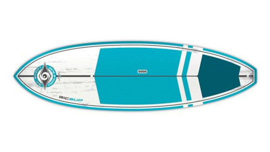 Your Guide to Buying a Stand Up Paddle Board
